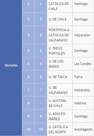 Universidades para estudiar fotografia en chile 19