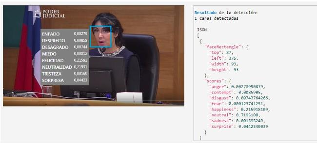 inteligencia artificial aplicada a casos judiciales