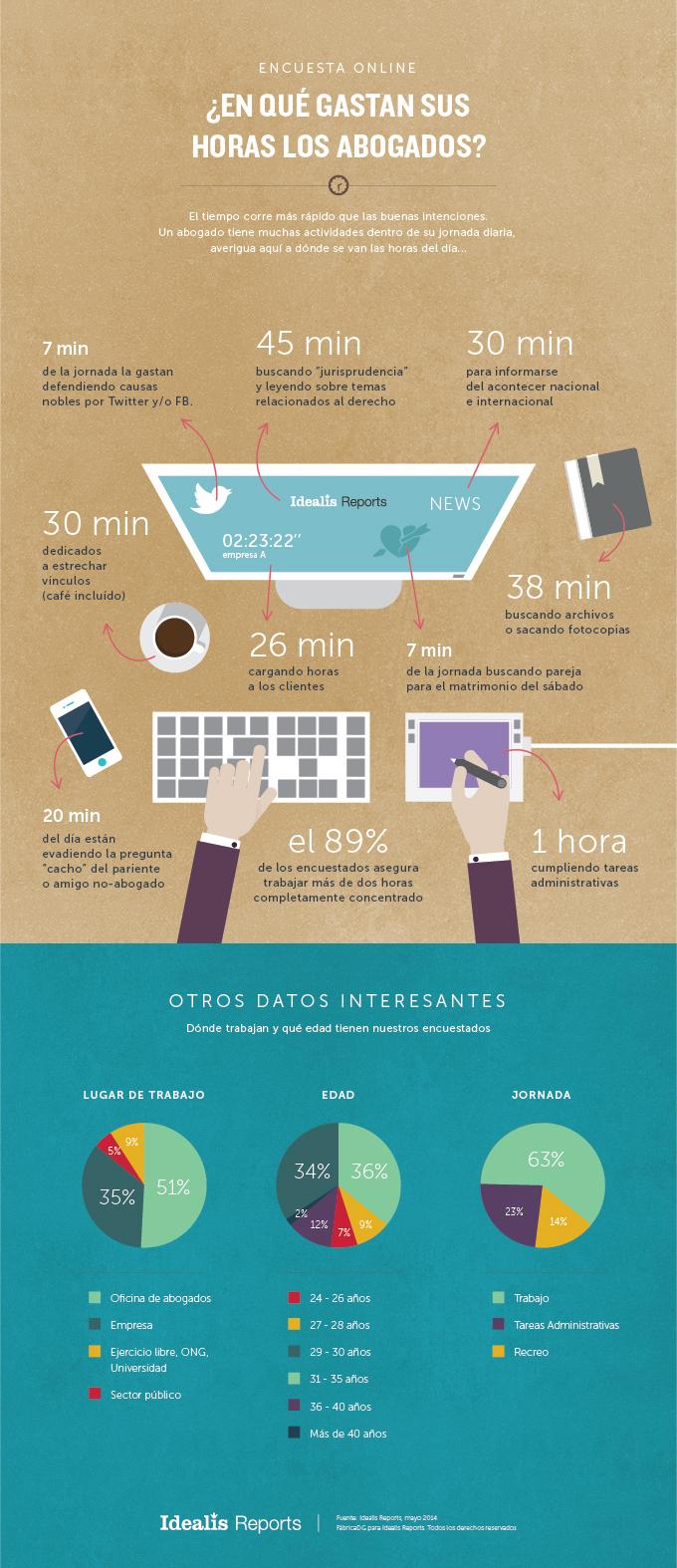 Infografia-Horas-Abogado
