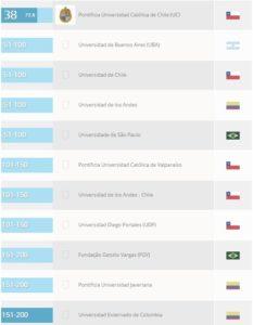 ranking-qs-2016