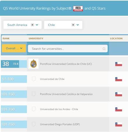 ranking-qs