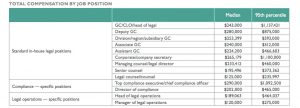 global compesation report