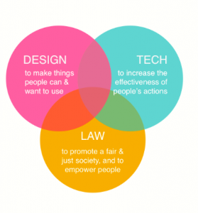 Sitio web The Legal Design Lab